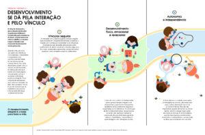 info_interacao_e_vinculo